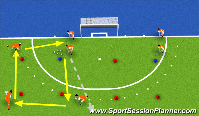 Hockey Session Plan Drill (Colour): ex2 warm up