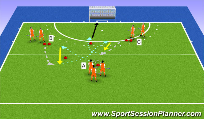 Hockey Session Plan Drill (Colour): terugpassen & kruisen