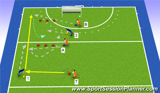 Hockey Session Plan Drill (Colour): U14 left side attack