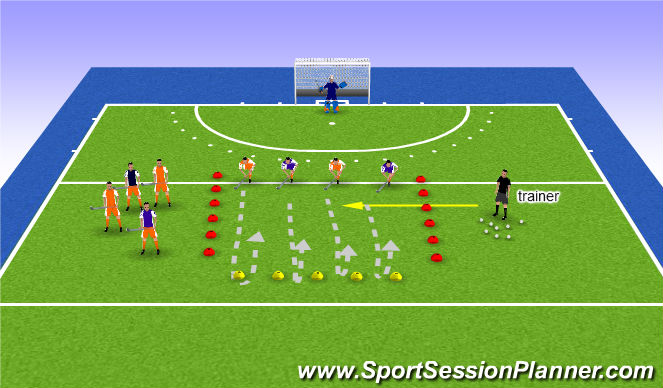 Hockey Session Plan Drill (Colour): 2v2