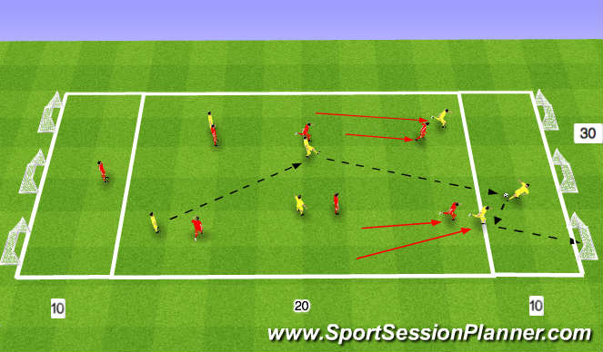 Football/Soccer Session Plan Drill (Colour): Centre Forward Support