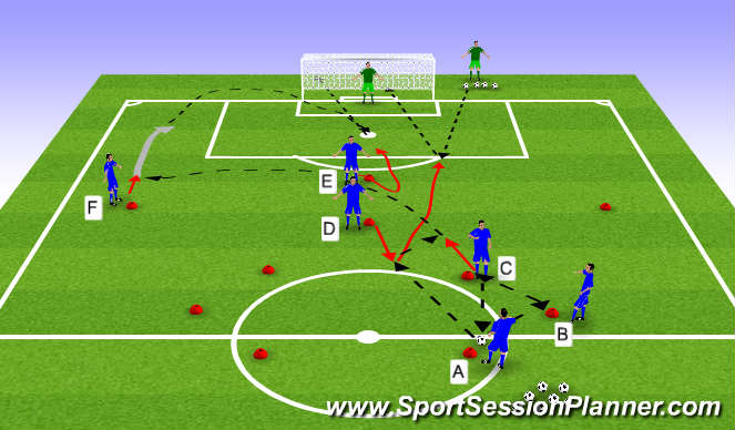 Football/Soccer Session Plan Drill (Colour): Orginisation and Variation 1
