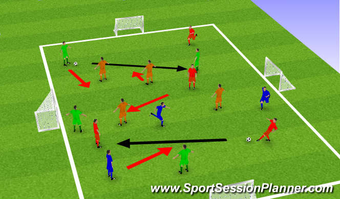 Football/Soccer Session Plan Drill (Colour): Chaos Game - Visual Awareness