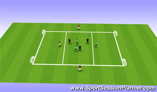 Football/Soccer Session Plan Drill (Colour): 6v3 breakout