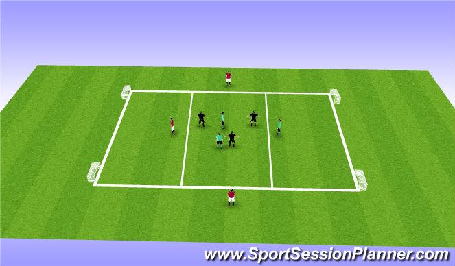 Football/Soccer Session Plan Drill (Colour): 6v3 breakout