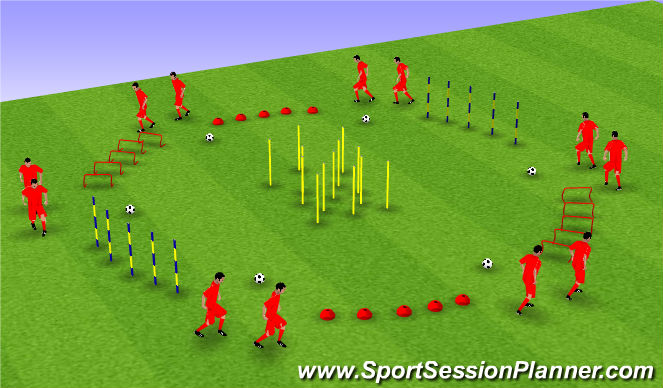 Football/Soccer Session Plan Drill (Colour): Jogging & Dynamic Stretching