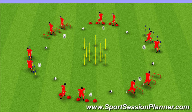 Football/Soccer Session Plan Drill (Colour): Jogging & SAQ