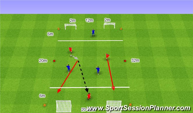 Football/Soccer Session Plan Drill (Colour): 3v3 z prostopadłym podaniem.