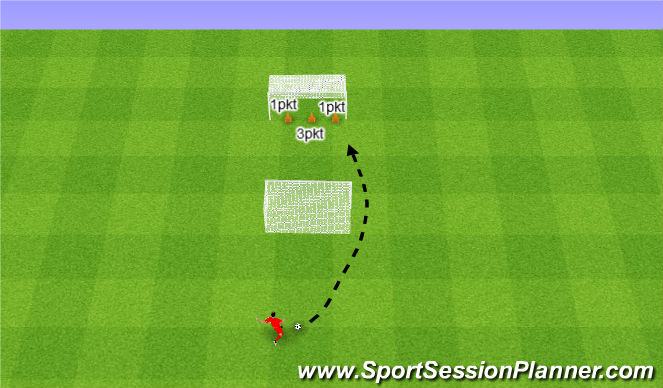 Football/Soccer Session Plan Drill (Colour): Curling. Podkręcenie piłki.
