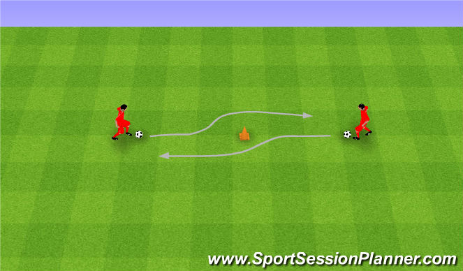 Football/Soccer Session Plan Drill (Colour): Step overs. Nad piłką.