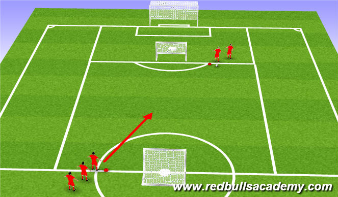 Football/Soccer Session Plan Drill (Colour): Main theme cont...
