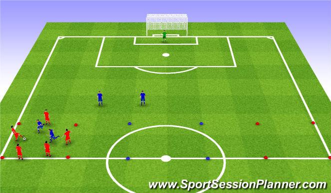 Football/Soccer Session Plan Drill (Colour): Breakaway Rondo. Dziadek i kontratak.