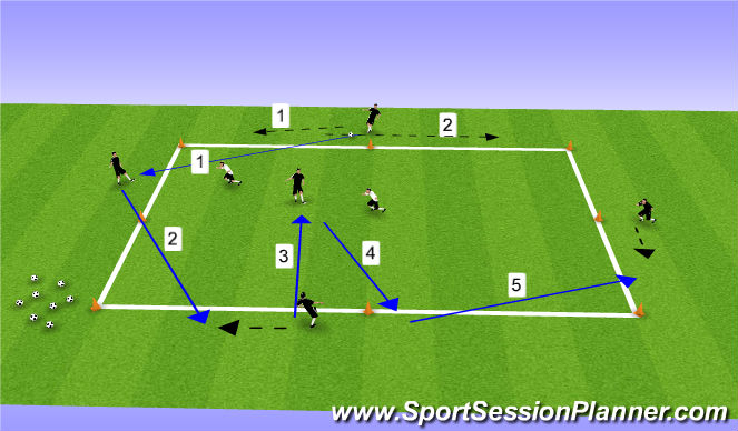 Football/Soccer Session Plan Drill (Colour): 5v2 Possession