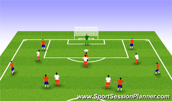 Football/Soccer Session Plan Drill (Colour): WE PHASE 1-2 part 2
