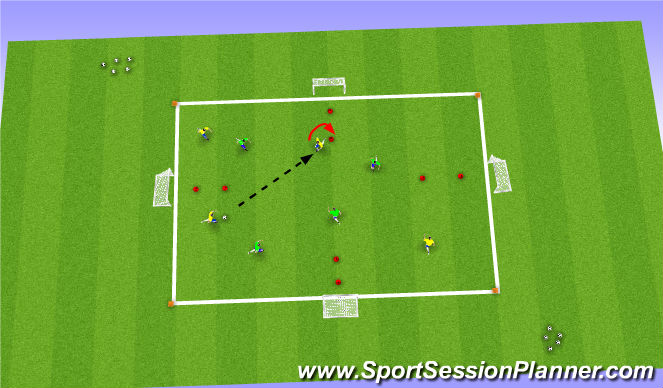 Football/Soccer Session Plan Drill (Colour): 4 Goal multi direction Game