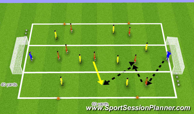 Football/Soccer Session Plan Drill (Colour): BFC (YDP) Spreading play in asmall-sided game