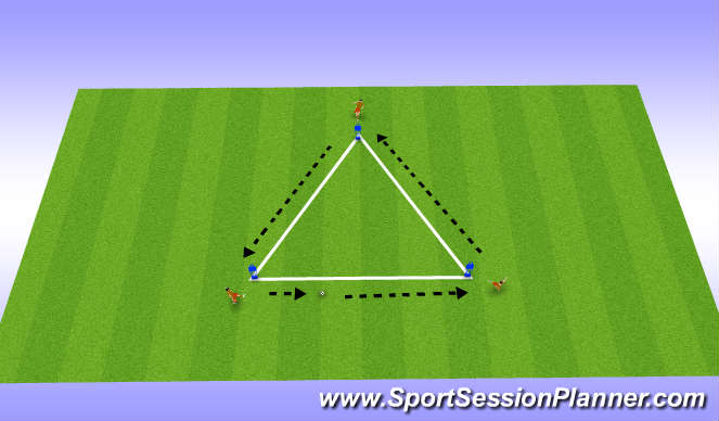 Football/Soccer Session Plan Drill (Colour): Triangle passing drill