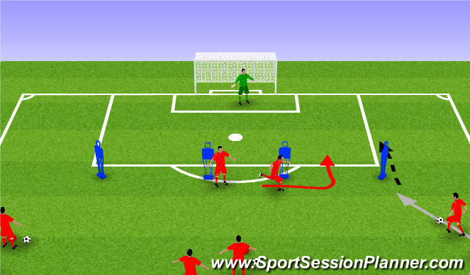 Football/Soccer Session Plan Drill (Colour): Movement to get inbehind