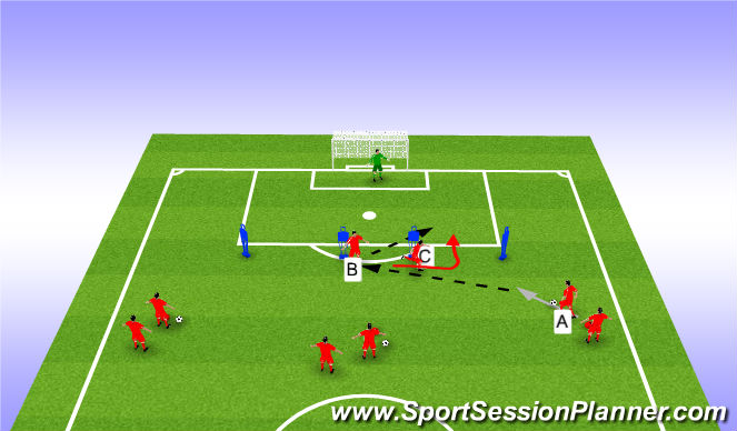 Football/Soccer Session Plan Drill (Colour): Combining to get inbehind
