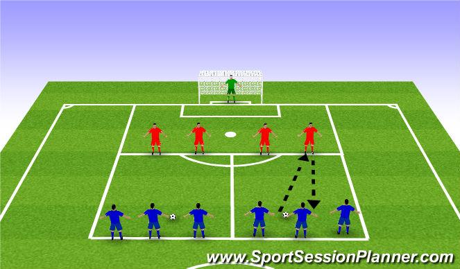 Football/Soccer Session Plan Drill (Colour): 3 v 2s