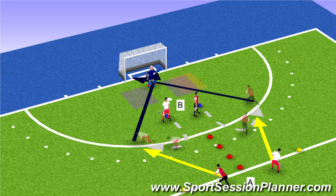 Hockey Session Plan Drill (Colour): Wykorzytanie nowego długiego rogu