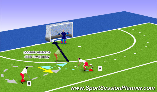 Hockey Session Plan Drill (Colour): Strzał FH - guard pass
