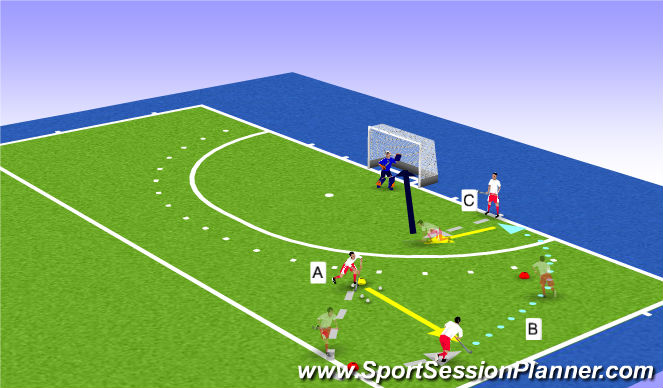 Hockey Session Plan Drill (Colour): Strzał BH -  podanie 90'