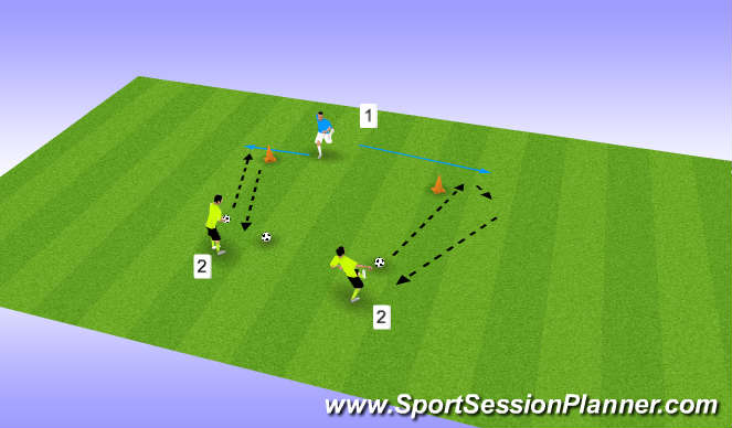 Football/Soccer Session Plan Drill (Colour): 7