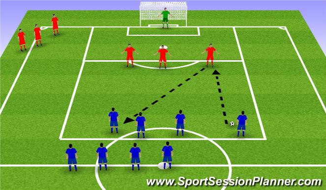Football/Soccer Session Plan Drill (Colour): 4 v 3s