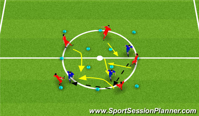Football/Soccer Session Plan Drill (Colour): Box in Box