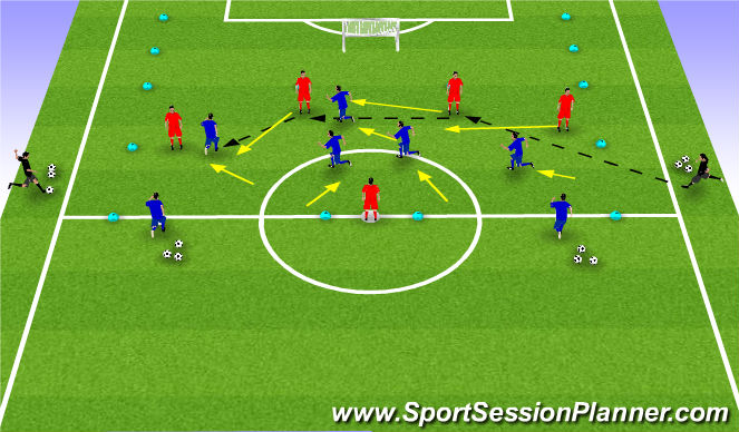 Football/Soccer Session Plan Drill (Colour): SS Game