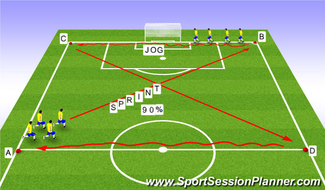 Football/Soccer Session Plan Drill (Colour): Diagonal sprint / recovery jog