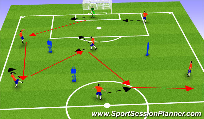 Football/Soccer Session Plan Drill (Colour): We Phases 1 - 2 5 + keeper vs 3
