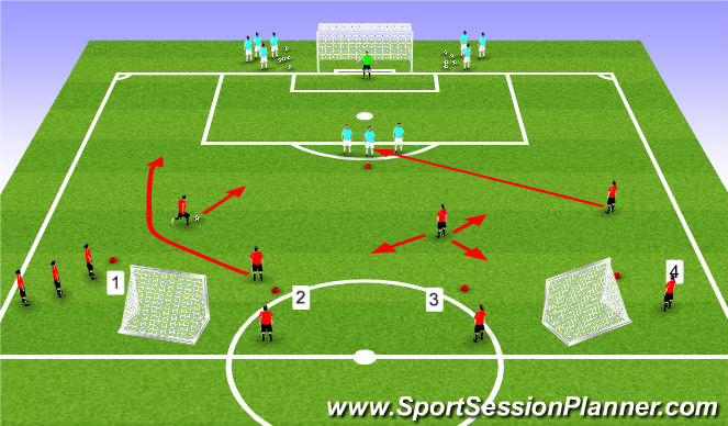Football/Soccer Session Plan Drill (Colour): SIII Expanded Small sided Activity