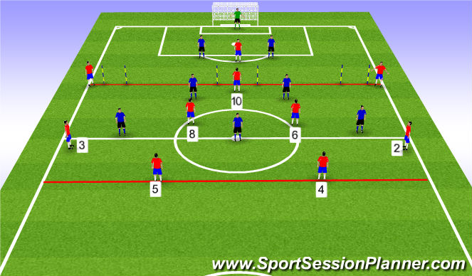 Football/Soccer Session Plan Drill (Colour): Midfield Penetration