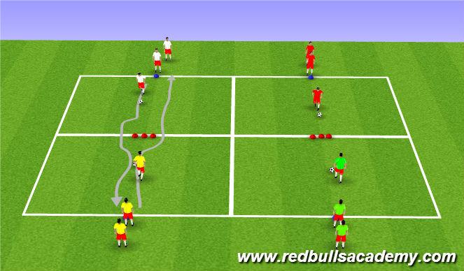 Football/Soccer Session Plan Drill (Colour): Dribbling/Moves