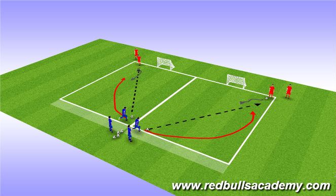 Football/Soccer Session Plan Drill (Colour): 1 v1 - Fully Opposed