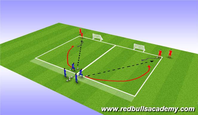 Football/Soccer Session Plan Drill (Colour): 1 v1 - Fully Opposed