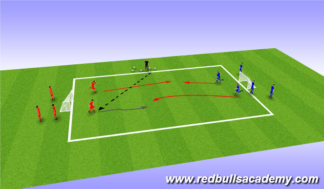 Football/Soccer Session Plan Drill (Colour): 2v2 - Fully Opposed
