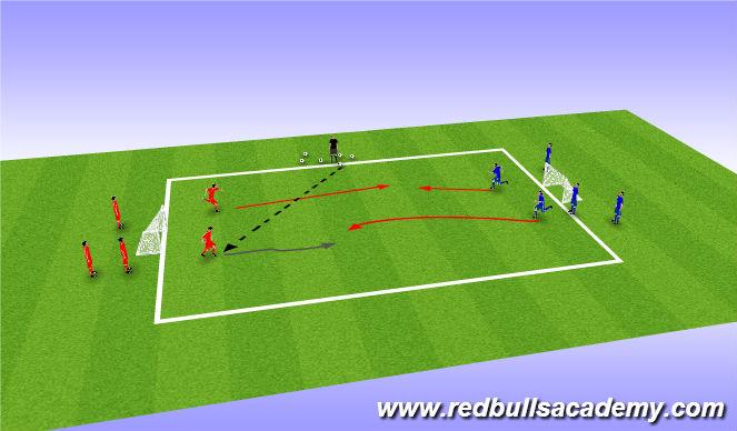 Football/Soccer Session Plan Drill (Colour): 2v2 - Fully Opposed