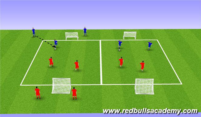 Football/Soccer Session Plan Drill (Colour): Main Theme 2: 2v2 Defending