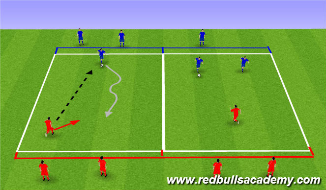 Football/Soccer Session Plan Drill (Colour): Main Theme 1: 1v1 Attacking