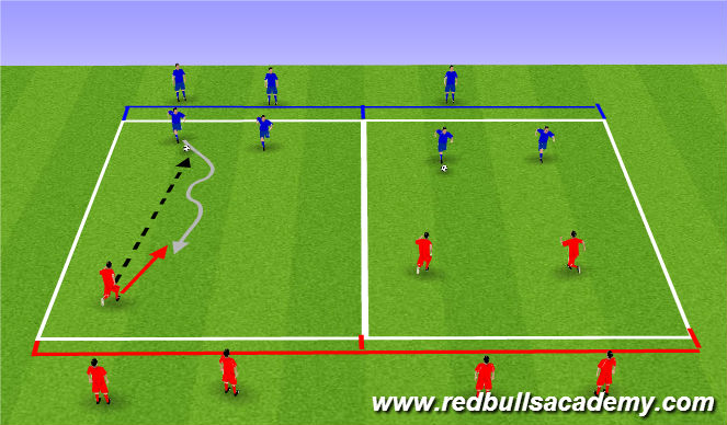 Football/Soccer Session Plan Drill (Colour): Main Theme 1: 2v1 Attacking
