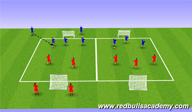 Football/Soccer Session Plan Drill (Colour): Main Theme 2: 3v2 Attacking