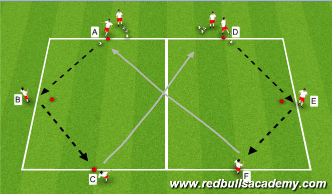 Football/Soccer Session Plan Drill (Colour): Unopposed Pt 1