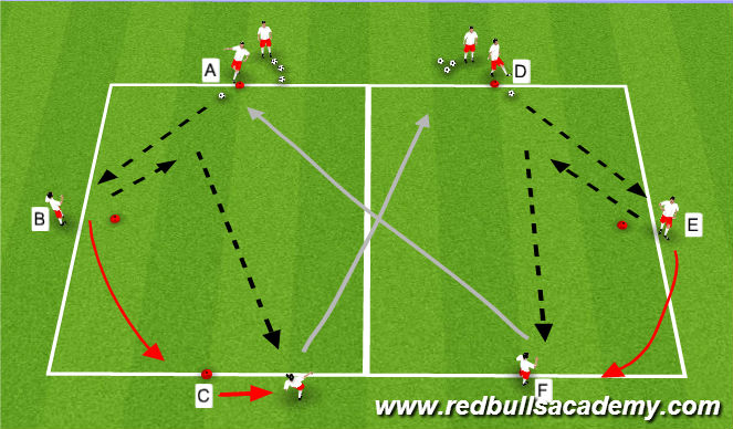 Football/Soccer Session Plan Drill (Colour): Unopposed pt 2