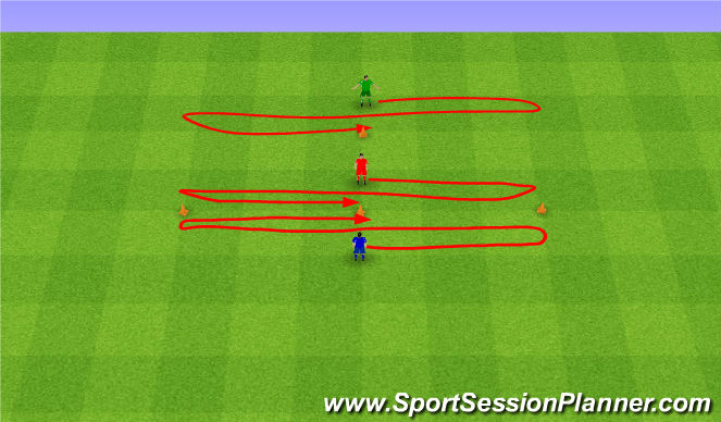 Football/Soccer Session Plan Drill (Colour): Pro-Agility Drill. Zwinność.