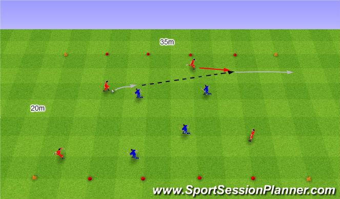 Football/Soccer Session Plan Drill (Colour): Przeprowadzenie piłki przez linię końcową.