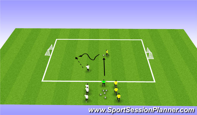Football/Soccer Session Plan Drill (Colour): 1v1 get out of here