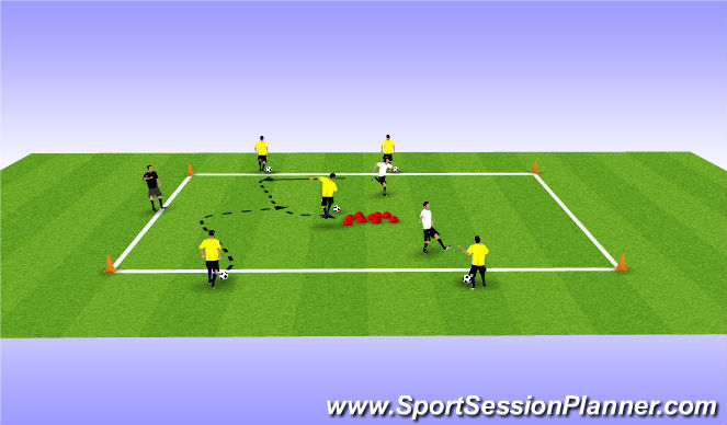 Football/Soccer Session Plan Drill (Colour): Street Looting w/ Crosswalk Guards